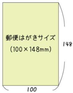 年賀状のサイズ
